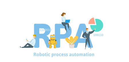 RPA, Robotic process automation. Illustration
