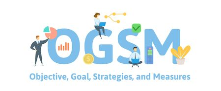 OGSM, Objectives, Goals, Strategies and Measures.