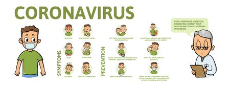 Coronovirus 2019-ncov information poster with text and cartoon character. Vettoriali