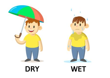 Words dry and wet textcard with cartoon characters. Opposite adjectives explanation card. Flat vector illustration, isolated on white background.