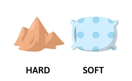 Words soft and hard comparison textcard with a rock and a pillow. Opposite adjectives explanation card. Flat vector illustration, isolated on white background.
