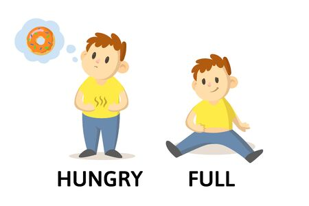Words HUNGRY and FULL flashcard with text cartoon characters. Opposite adjectives explanation card. Flat vector illustration, isolated on white background.