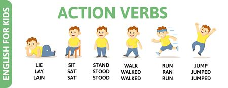 Action verbs tenses with chartoon character. English for kids playcard. Word card for english language learning. Colorful flat vector illustration. Vetores