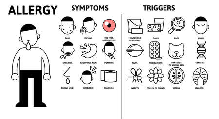 Allergy infographics. Allergy Symptoms and Triggers, medical information with text and character. Flat vector illustration, horizontal.