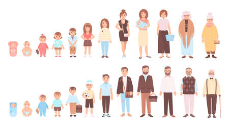 Concept of life cycles of man and woman. Visualization of stages of human body growth, development and aging - baby, child, teenager, adult, old person. Flat cartoon characters. Vector illustration.