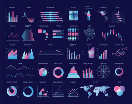 Collection of colorful charts, diagrams, graphs, plots of various types. Statistical data and financial information visualization. Modern vector illustration for business presentation, report.