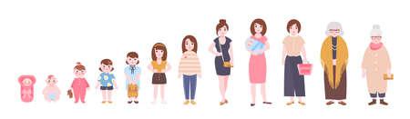 Ciclo de vida de la mujer. Visualización de las etapas del crecimiento, desarrollo y envejecimiento del cuerpo femenino, proceso de envejecimiento. Personaje de dibujos animados plano aislado sobre fondo blanco. Ilustración de vector colorido