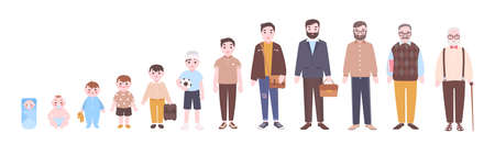 Life cycle of man. Visualization of stages of male body growth, development and ageing - baby, toddler, child, teenager, adult, elderly person. Flat cartoon character. Colorful vector illustration