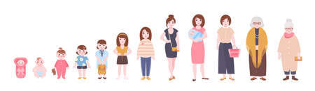 Life cycle of woman. Visualization of stages of female body growth, development and ageing, getting old process. Flat cartoon character isolated on white background. Colorful vector illustration.