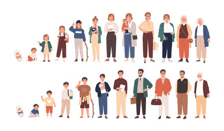 Human life cycles vector illustration. Male and female growing up and aging. Men and women of different ages cartoon characters. Children, adult and old people isolated on white background. Vector Illustration