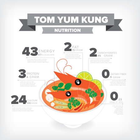 kung: Thai Spicy soup TOM YUM KUNG