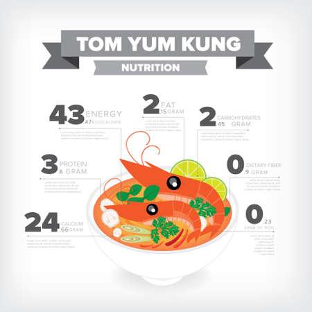 mushroom soup: Thai Spicy soup TOM YUM KUNG