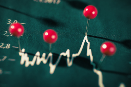 A chart shows the price of a stock that is marked with pushpins.
