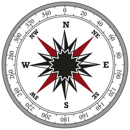 wind instrument: Compass