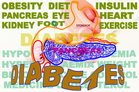 keyword: diabetes related keyword icon with pancreas stomach and medicine
