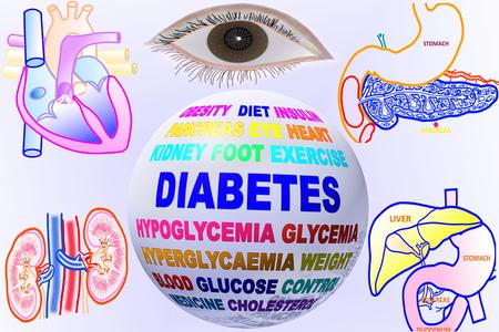 diabetes related keyword globe and human body part