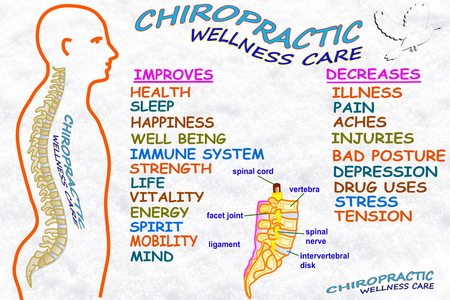 chiropractie wellness zorg therapie gerelateerde woorden Stockfoto