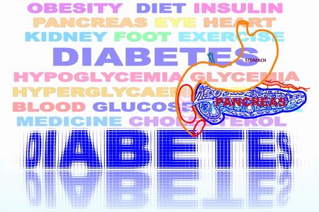 diabetes gerelateerde woord en pancreas Stockfoto