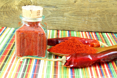 capsaicin: red chili pepper powder in bottle and spoon with red chili pepper