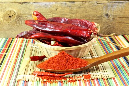 red chili pepper powder in spoon with red chili pepper