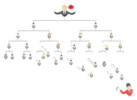 oorzaken: Goodbye MLM Het netwerk wordt het afbreken door vele oorzaken, zoals buitenstaander of uitlokker vector Stock Illustratie
