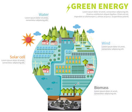 dam: The world of clean energy infographic template design in light bulb shape, create by vector