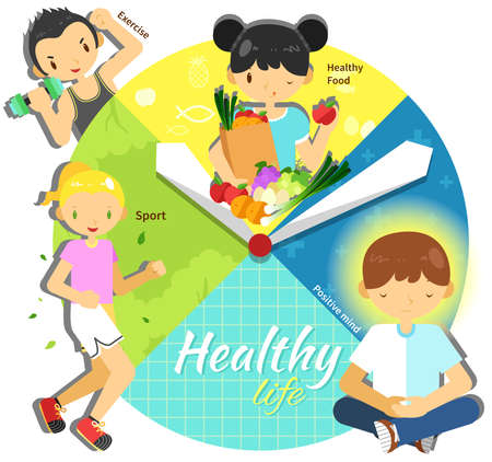 education cartoon: Cycle of a healthy life for man and woman in various time infographic design, create by vector. It is an anti aging concept. Illustration