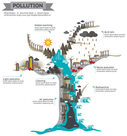 polluted: The world of pollution infographic template design in dead tree shape, create by vector