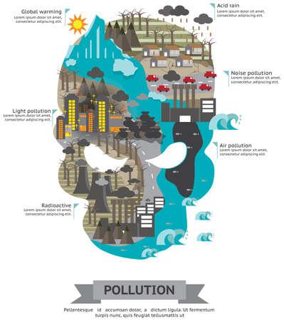 environmental education: El mundo del dise�o de plantilla de infograf�a de la contaminaci�n en la forma del cr�neo, crear por el vector