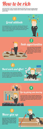 how to: How to be rich infographic template design with sample text layout create by vector