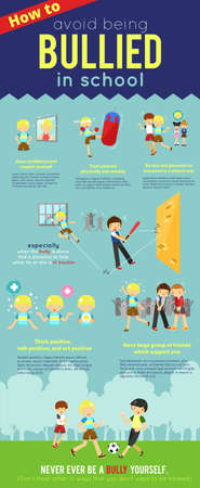 harassment: How to avoid being bullied in school cartoon infographic template layout background for children education and social improvement, create by vector