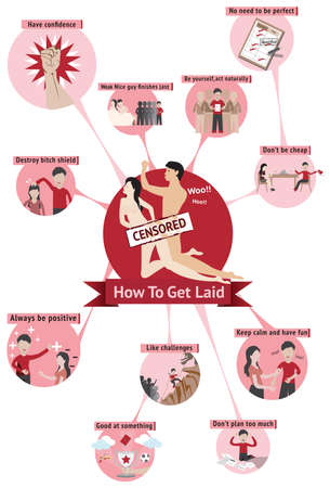 naked male: How to get laid and sex infographic guide template layout design with text for men and nice guy, create by vector Illustration