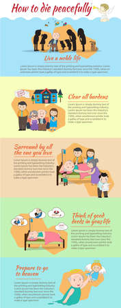 How to die peacefully and go to heaven cartoon infographic template design with sample text layout, create by vector Illustration