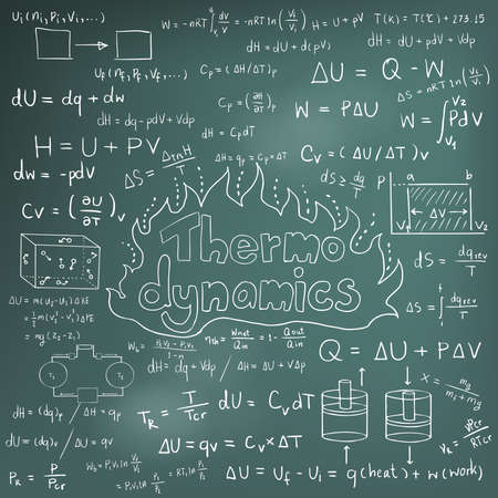 ley: Termodin�mica Teor�a de la ley y la f�sica ecuaci�n f�rmula matem�tica, icono de escritura a mano del doodle en fondo de la pizarra con el modelo dibujado a mano, crear por el vector