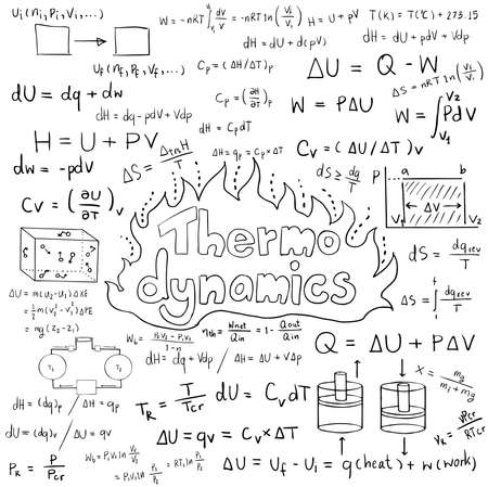macroscopic: Thermodynamics law theory and physics mathematical formula equation, doodle handwriting icon in white isolated background with handdrawn model, create by vector