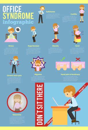 Office syndroom onderwijs infographic sjabloon lay-out met voorbeeld tekst achtergrond ontwerp, creëren door vector
