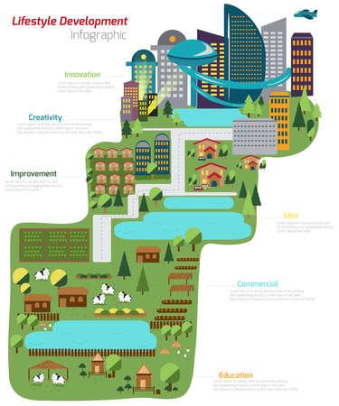 De wereld van de lifestyle ontwikkeling van eenvoudige landbouwgrond naar dorp en futuristische industrieterrein gebouwen infographic kaart lay-out ontwerp op de ladder staat, creëren door vector