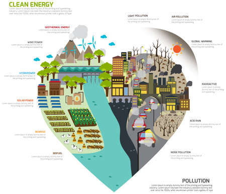 greenhouse gas: The world of separate green clean energy and pollution infographic template design map in heart