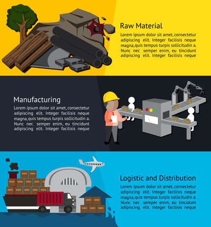 factory workers: Manufacturing process infographic banner design from raw material supply to factory production assembly line and end with logistic and delivery via transportation for management education vector