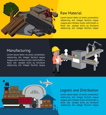 Proceso de fabricación de diseño de banner infografía de suministro de materia prima a la línea de montaje de producción de la fábrica y terminar con la logística y la entrega a través de transporte para la educación de gestión vectorial