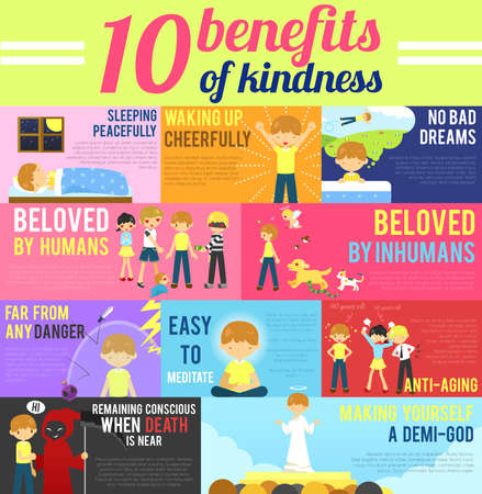 kindness: 10 benefits advantage of love and kindness in cute cartoon infographic banner template layout background design for self-improvement education, religion, and morality purpose, create by vector Illustration