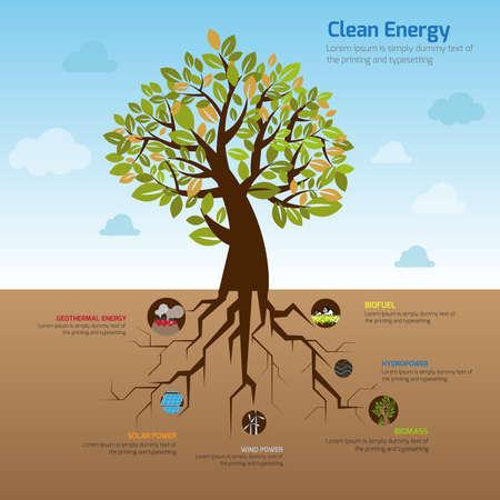 Illustratie boom en het is wijd verspreid wortel die schone energie in flat infographic diagram template design met decoratieve pictogram in de blauwe hemel van de groene wereld milieu, creëren door vector