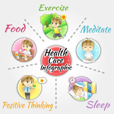 motion: Hur man kan få god hälsa och välfärd infographic mall layout av hälsosam mat och kompletterande, motion, sömn relxation, meditation och positivt sinne, skapar genom tecknad vektor