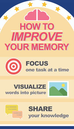 how to: How to improve your memory and learning infographic banner badge template layout background design with education text and article, create by vector