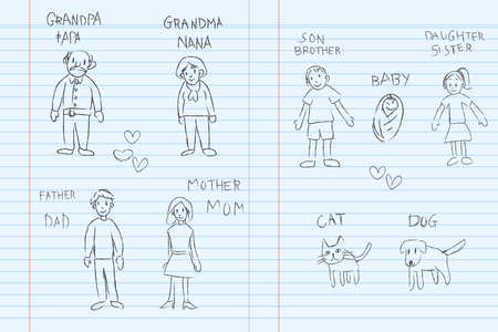 relative: Kindergarten children pencil doodle drawing sketch of a family tree relative relationship couple from grandfather grandmother, father mother, brother sister baby, and pet cat dog cartoon character in school notebook paper background, created by vector