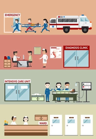 hospital cartoon: Flat cartoon banner badge of important departments of hospital service section such as emergency room, doctor diagnosis clinic, intensive care unit (ICU), and patient ward design, create by vector