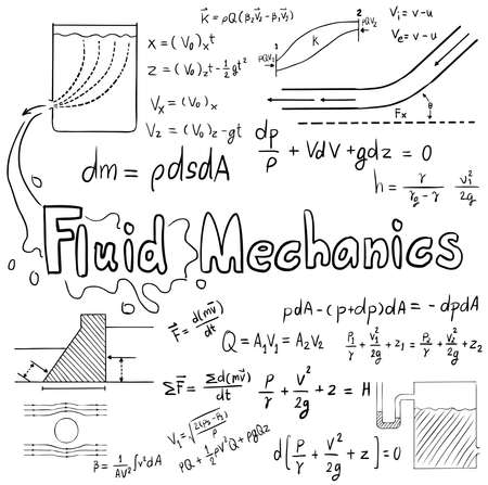 engineers: Mechanic of Fluid law theory and physics mathematical formula equation, doodle handwriting icon in white isolated background with hand drawn model, create by vector
