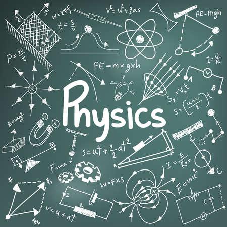 Ley teoría de la ciencia física y la ecuación fórmula matemática, escritura a mano del doodle y el modelo icono en la pizarra en el documento de referencia utilizado para la educación escolar y la decoración documento, crear por el vector Foto de archivo - 50745349