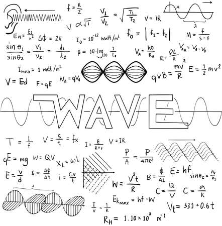 equation: Wave physics science theory law and mathematical formula equation, doodle handwriting and frequencies model icon in white isolated background paper used for school education and document decoration, create by vector Illustration