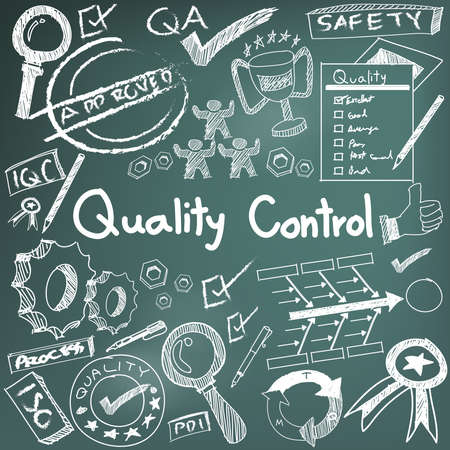 Quality control in manufacturing industry production and operation handwriting doodle sketch design tools sign and symbol in white isolated background paper for engineering management education presentation or introduction with sample text, create by vect